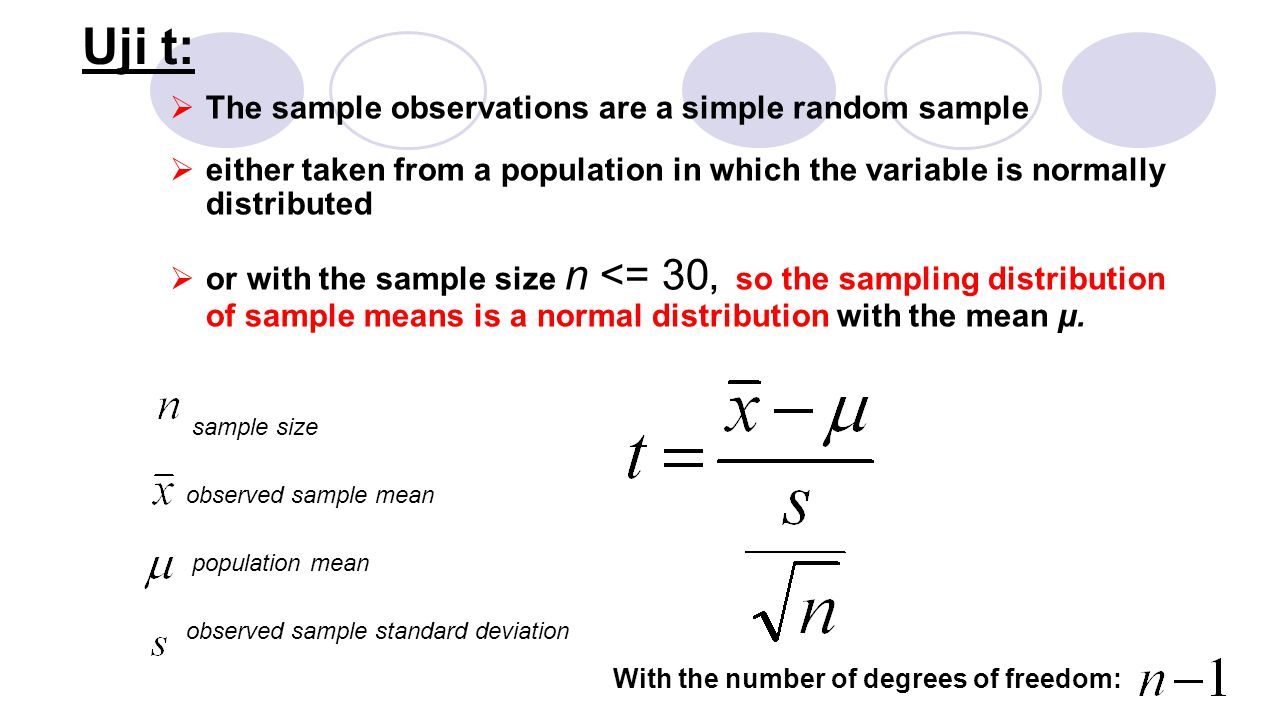 Uji t: The sample observations are a simple random sample