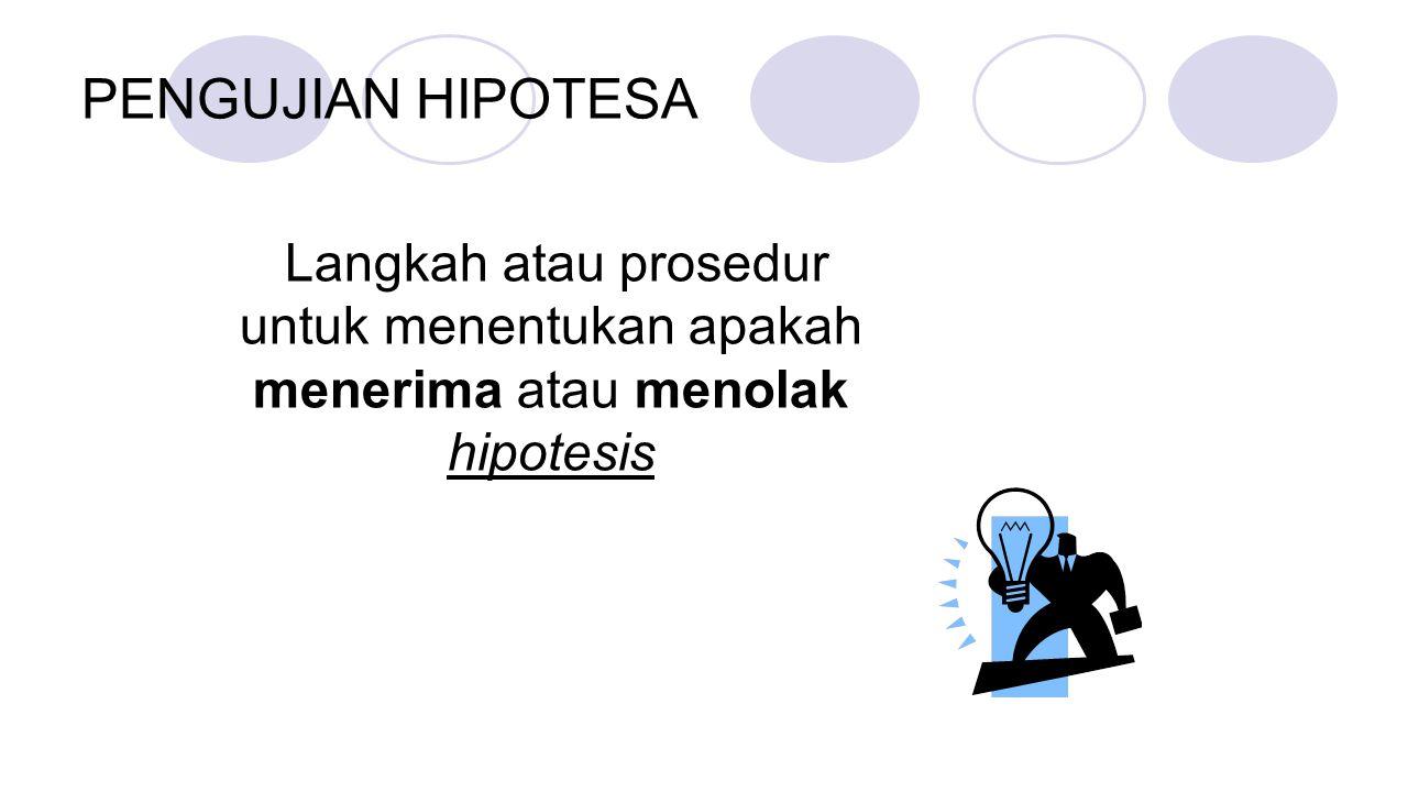 PENGUJIAN HIPOTESA Langkah atau prosedur untuk menentukan apakah menerima atau menolak hipotesis