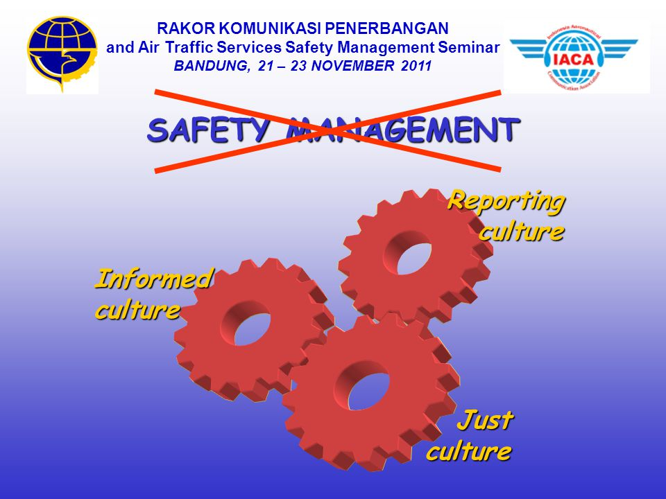 SAFETY MANAGEMENT Reporting culture Informed culture Just culture