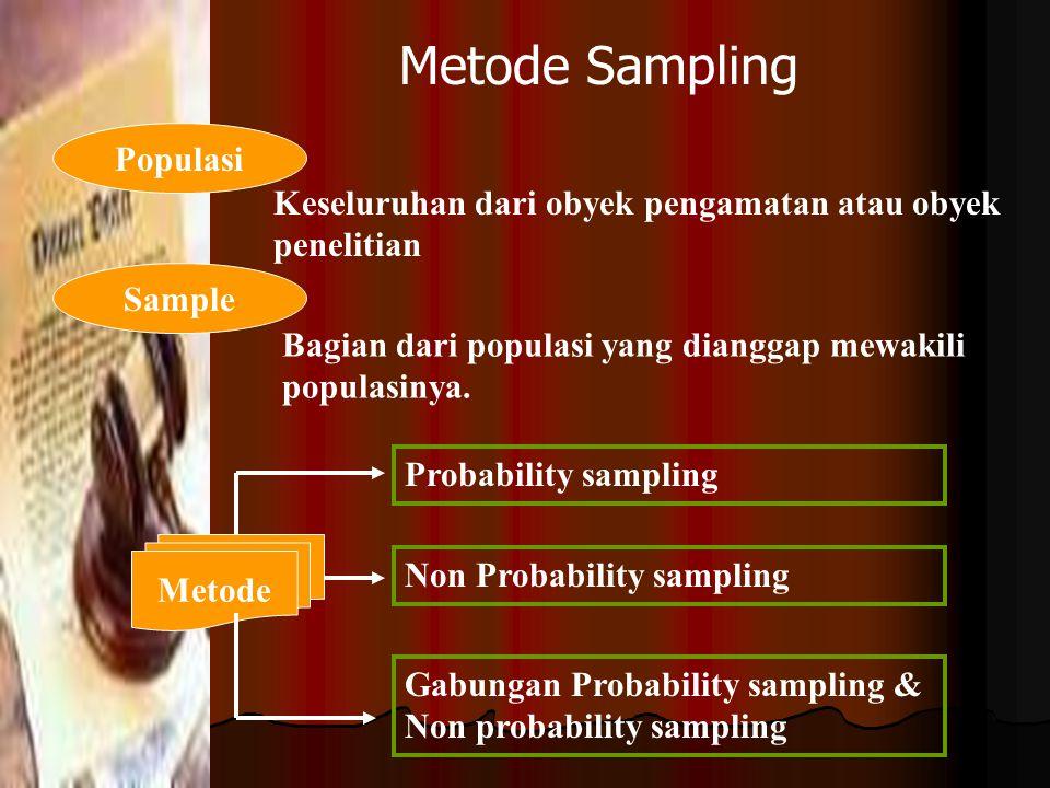 Metode Sampling Populasi
