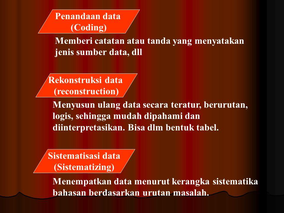 Penandaan data (Coding) Memberi catatan atau tanda yang menyatakan jenis sumber data, dll. Rekonstruksi data.