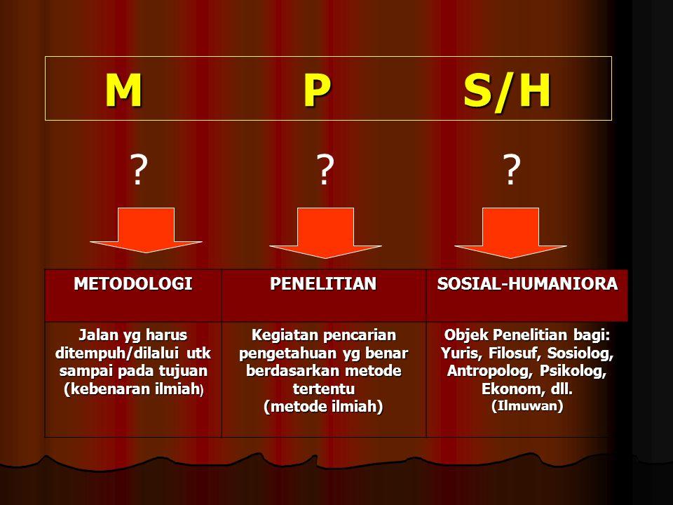 M P S/H METODOLOGI PENELITIAN SOSIAL-HUMANIORA