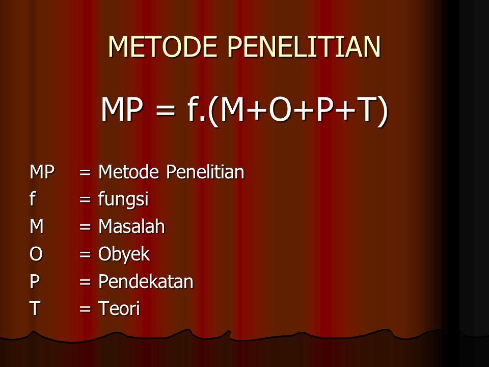 MP = f.(M+O+P+T) METODE PENELITIAN MP = Metode Penelitian f = fungsi