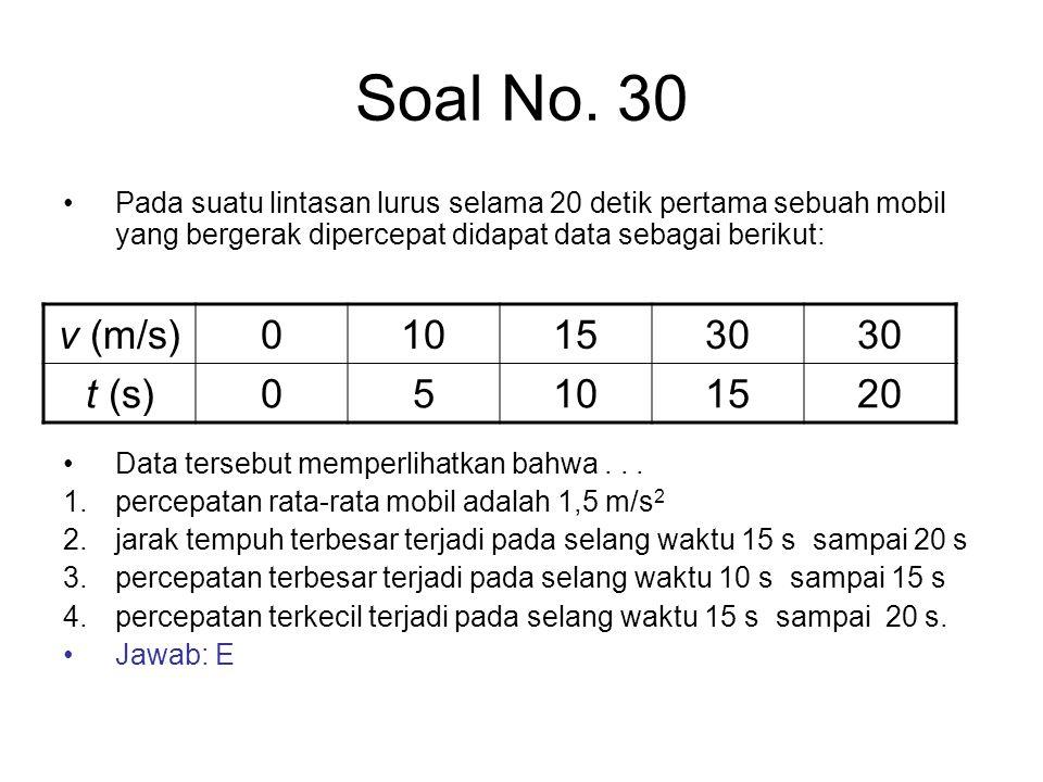 Soal No. 30 Pada suatu lintasan lurus selama 20 detik pertama sebuah mobil yang bergerak dipercepat didapat data sebagai berikut: