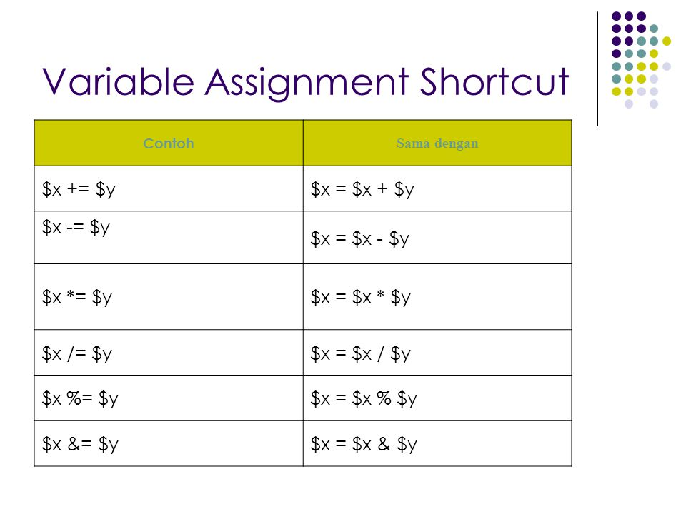 Variable Assignment Shortcut