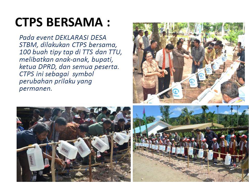 CTPS BERSAMA :