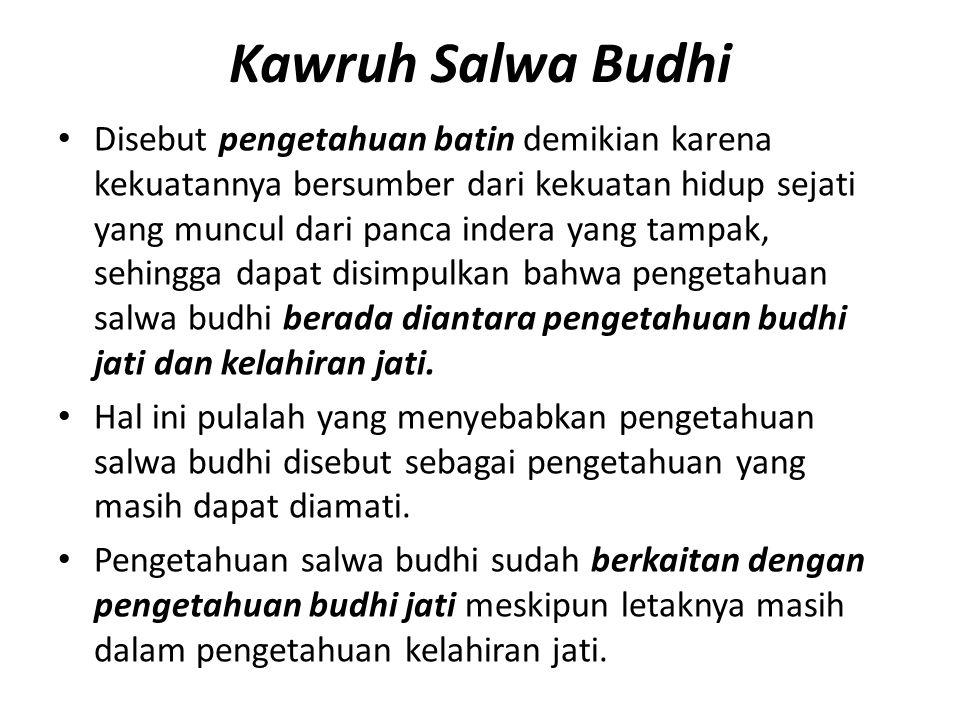 Kawruh Salwa Budhi