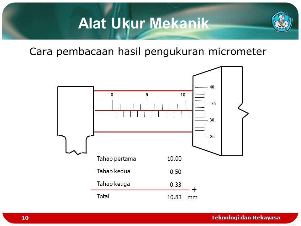 Alat Ukur Mekanik Cara pembacaan hasil pengukuran micrometer +