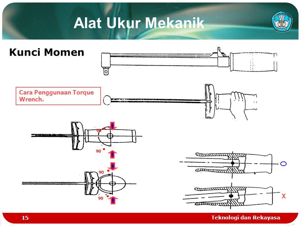 Alat Ukur Mekanik Kunci Momen X Cara Penggunaan Torque Wrench.
