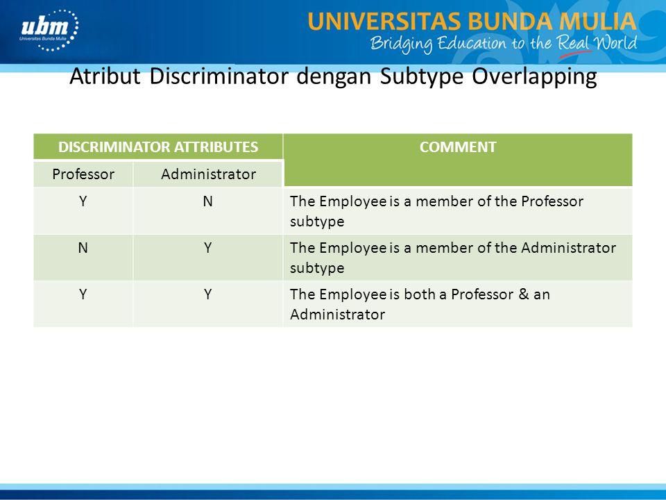 Atribut Discriminator dengan Subtype Overlapping