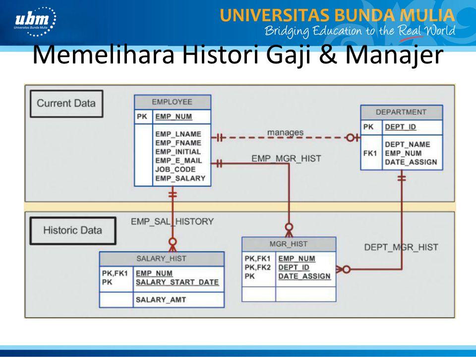 Memelihara Histori Gaji & Manajer