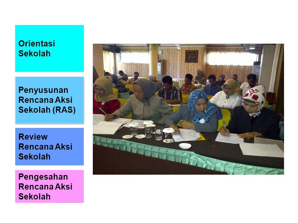 Orientasi Sekolah Penyusunan Rencana Aksi Sekolah (RAS) Review Rencana Aksi Sekolah.