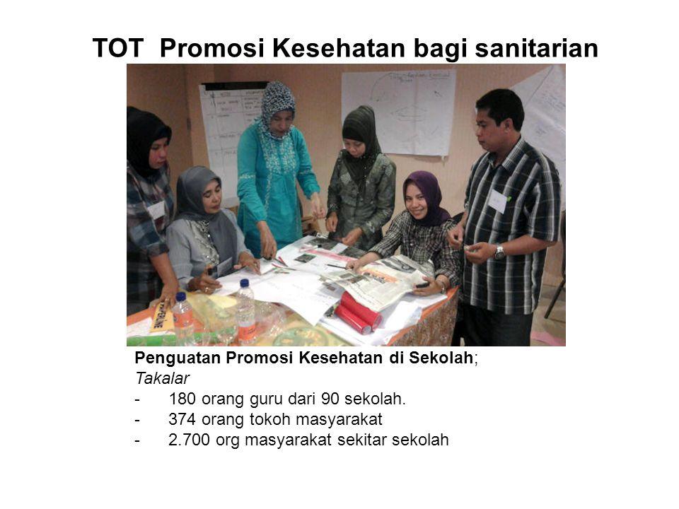 TOT Promosi Kesehatan bagi sanitarian