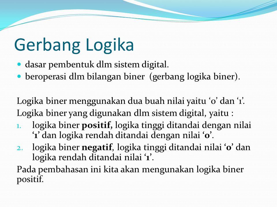 Gerbang Logika dasar pembentuk dlm sistem digital.