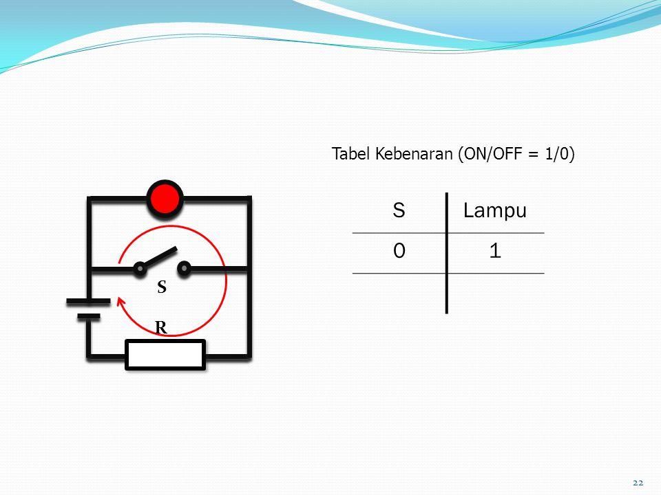 Tabel Kebenaran (ON/OFF = 1/0)