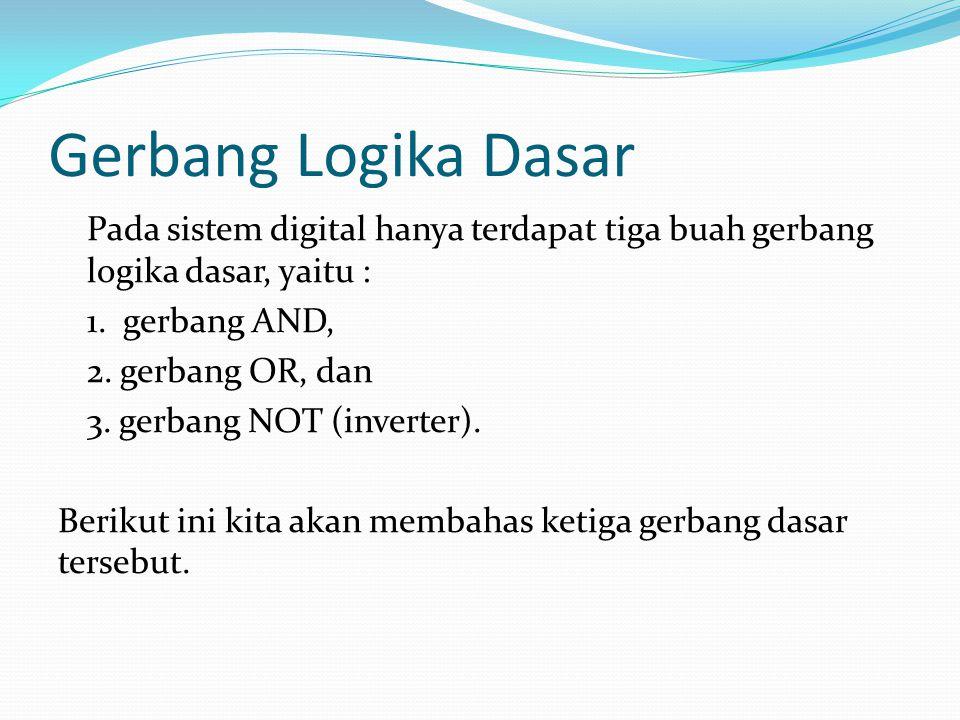 Gerbang Logika Dasar Pada sistem digital hanya terdapat tiga buah gerbang logika dasar, yaitu : 1. gerbang AND,