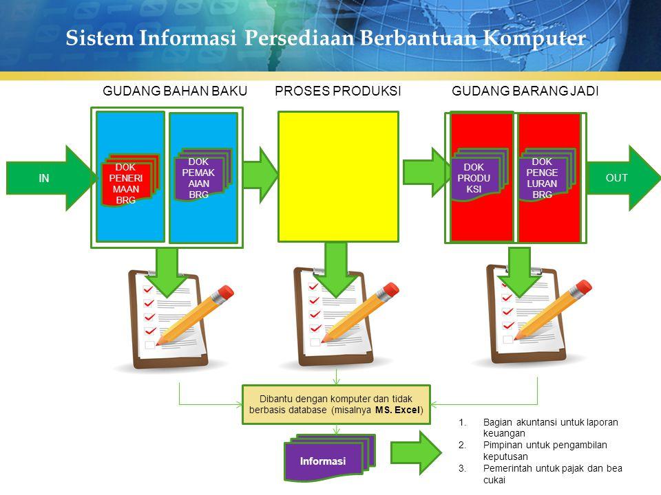 Sistem Informasi Persediaan Berbantuan Komputer