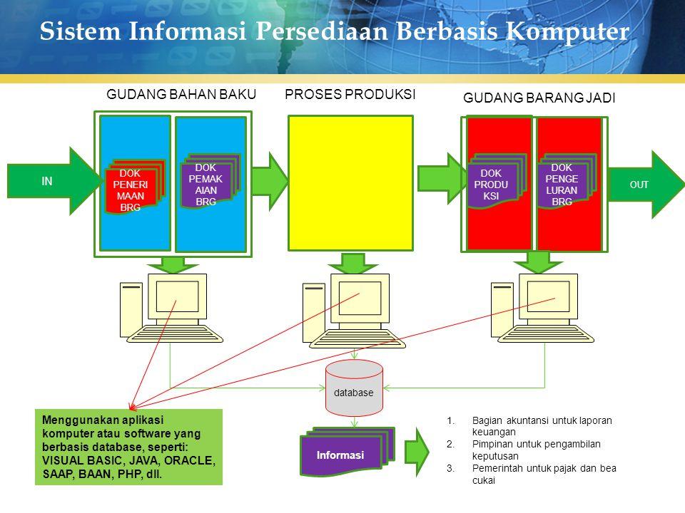 Sistem Informasi Persediaan Berbasis Komputer