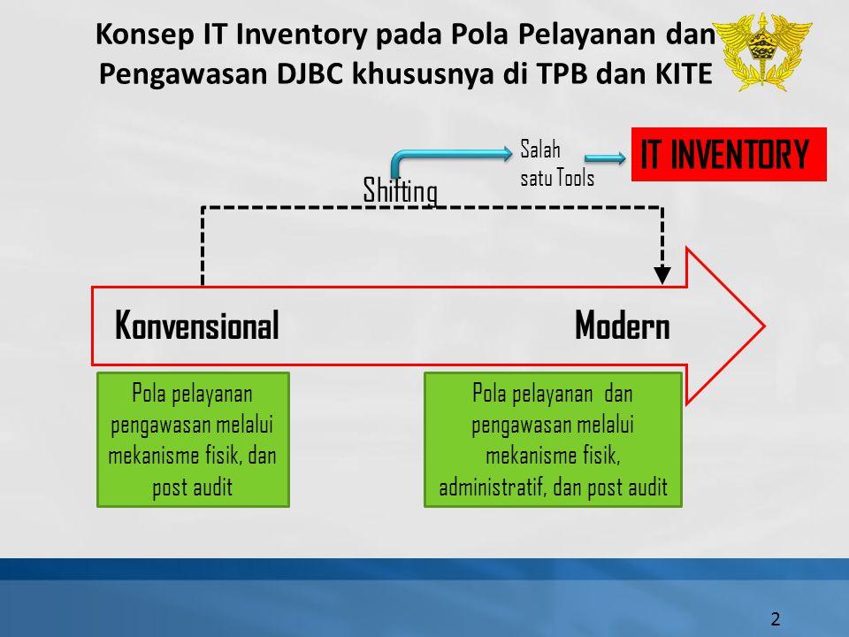 Pola pelayanan pengawasan melalui mekanisme fisik, dan post audit