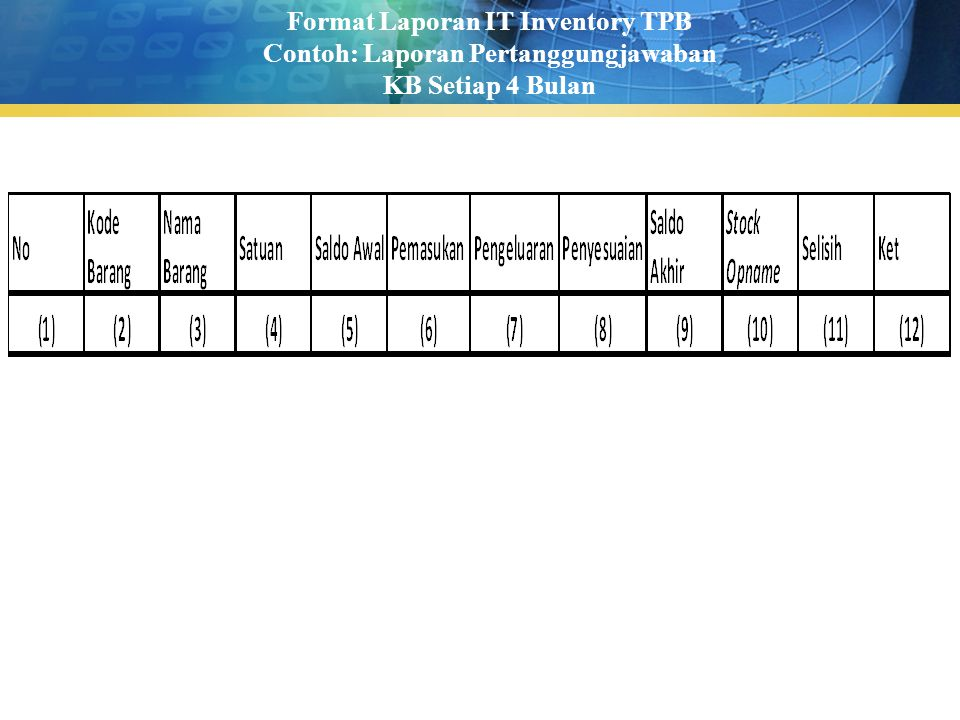 Format Laporan IT Inventory TPB Contoh: Laporan Pertanggungjawaban KB Setiap 4 Bulan