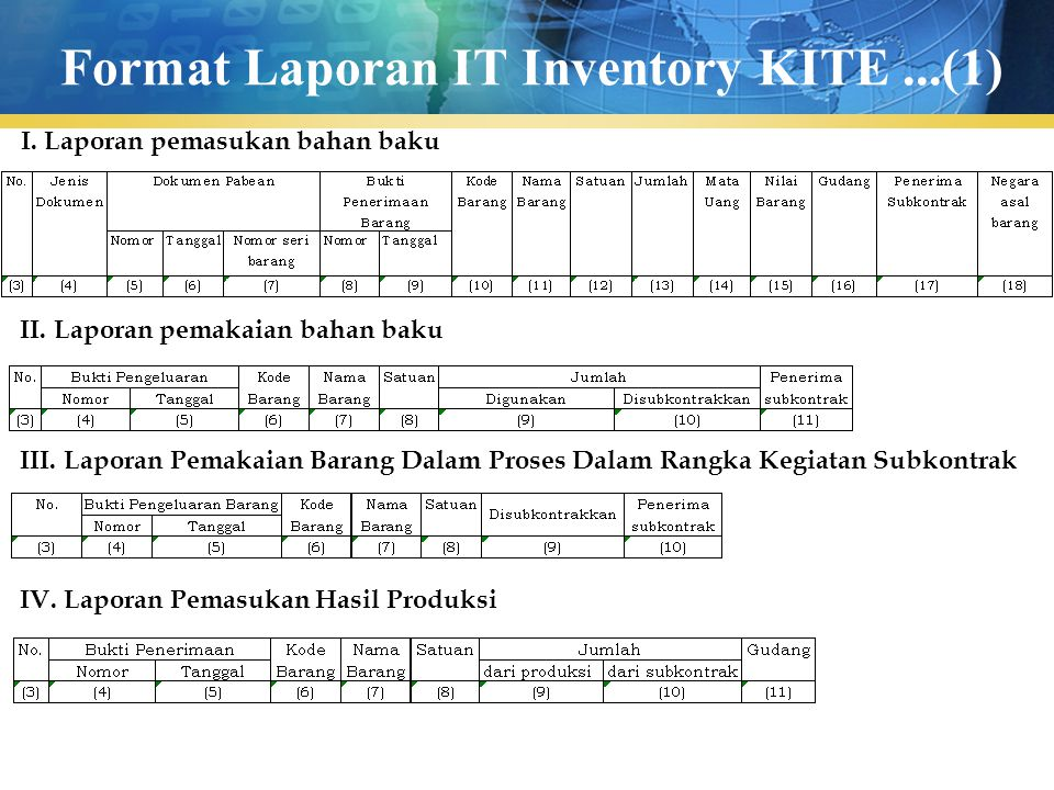 Format Laporan IT Inventory KITE ...(1)