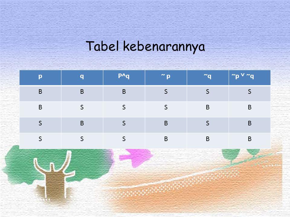 Tabel kebenarannya p q P^q ~ p ~q ~p ˅ ~q B S