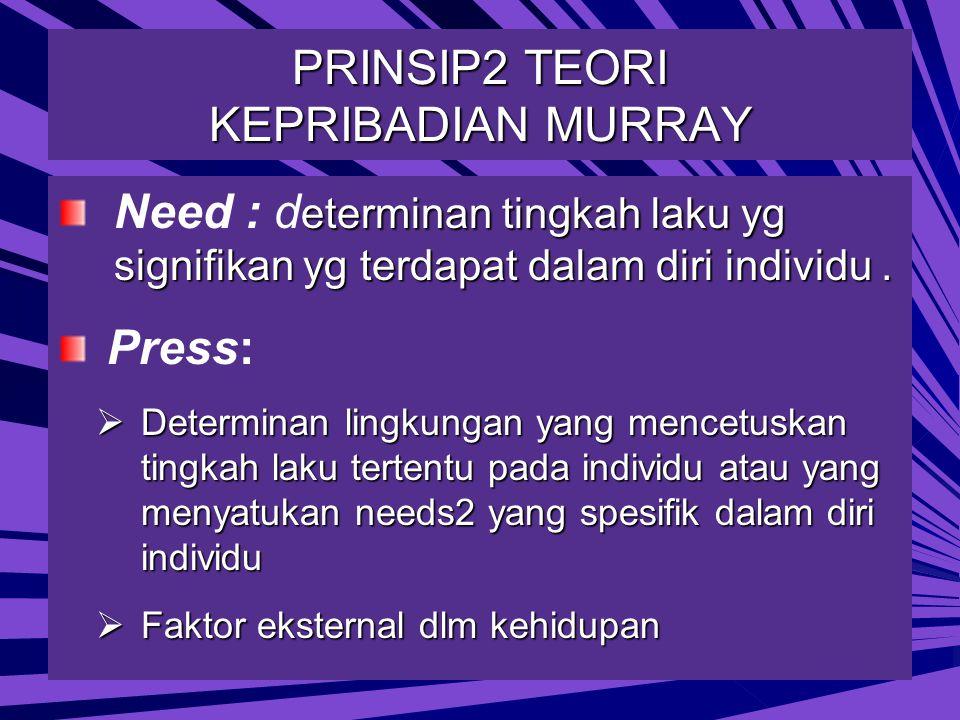 PRINSIP2 TEORI KEPRIBADIAN MURRAY