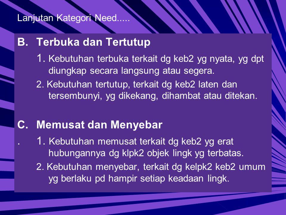 Lanjutan Kategori Need.....