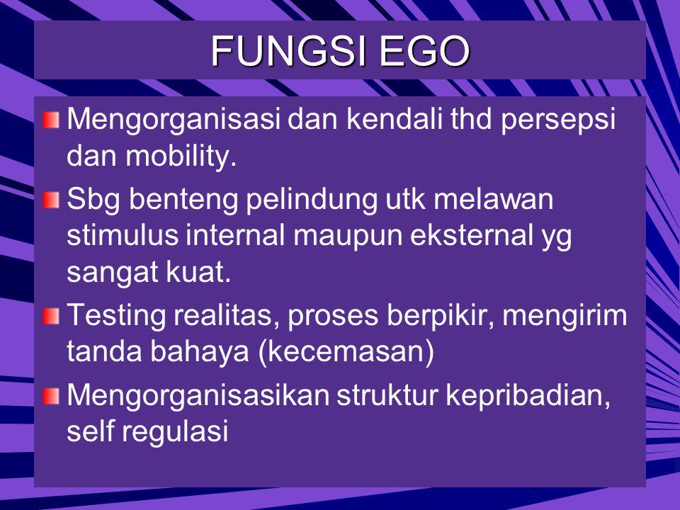 FUNGSI EGO Mengorganisasi dan kendali thd persepsi dan mobility.