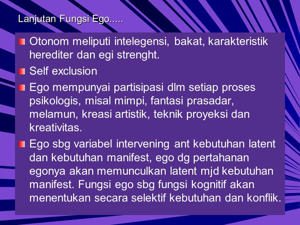 Lanjutan Fungsi Ego..... Otonom meliputi intelegensi, bakat, karakteristik herediter dan egi strenght.