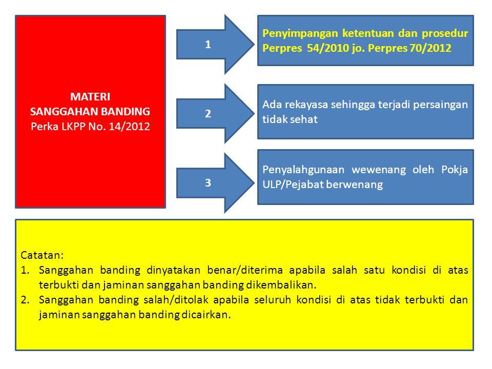 MATERI SANGGAHAN BANDING. Perka LKPP No. 14/2012. 1. Penyimpangan ketentuan dan prosedur Perpres 54/2010 jo. Perpres 70/2012.
