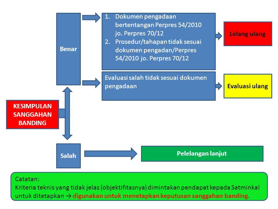 Benar Dokumen pengadaan bertentangan Perpres 54/2010 jo. Perpres 70/12.