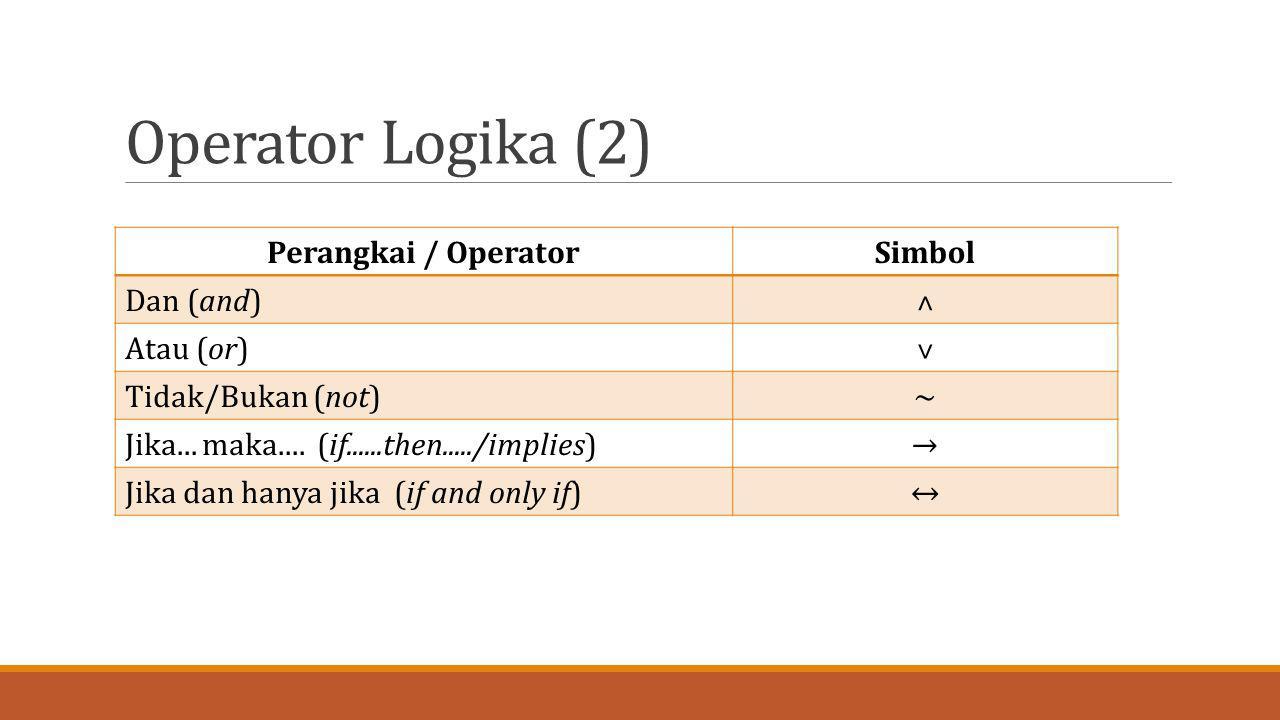 Operator Logika (2) Perangkai / Operator Simbol Dan (and) ˄ Atau (or)