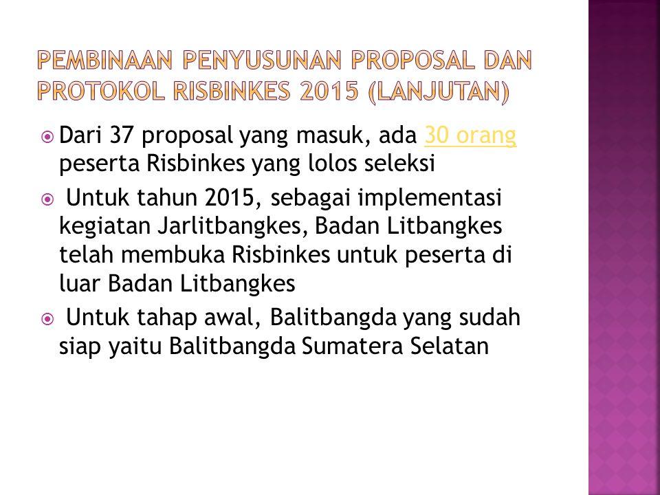 Pembinaan penyusunan proposal dan protokol RISBINKES 2015 (lanjutan)