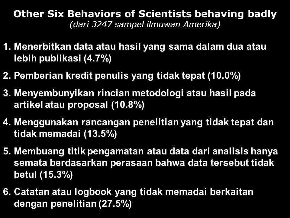 Other Six Behaviors of Scientists behaving badly (dari 3247 sampel ilmuwan Amerika)