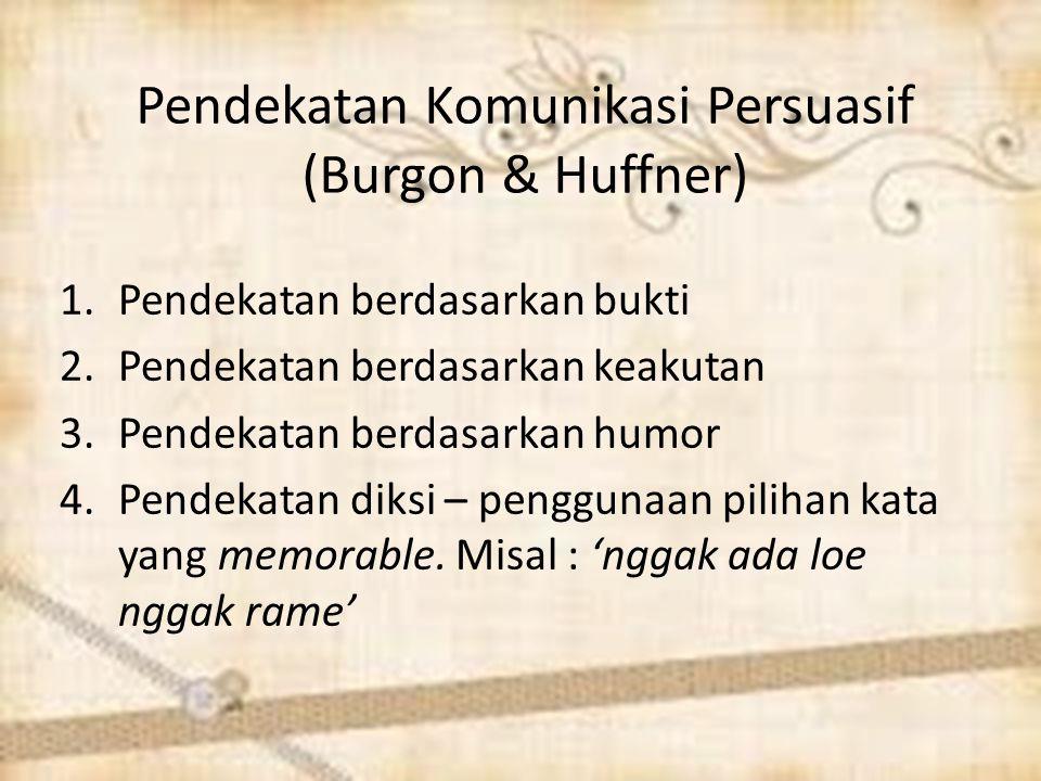 Pendekatan Komunikasi Persuasif (Burgon & Huffner)
