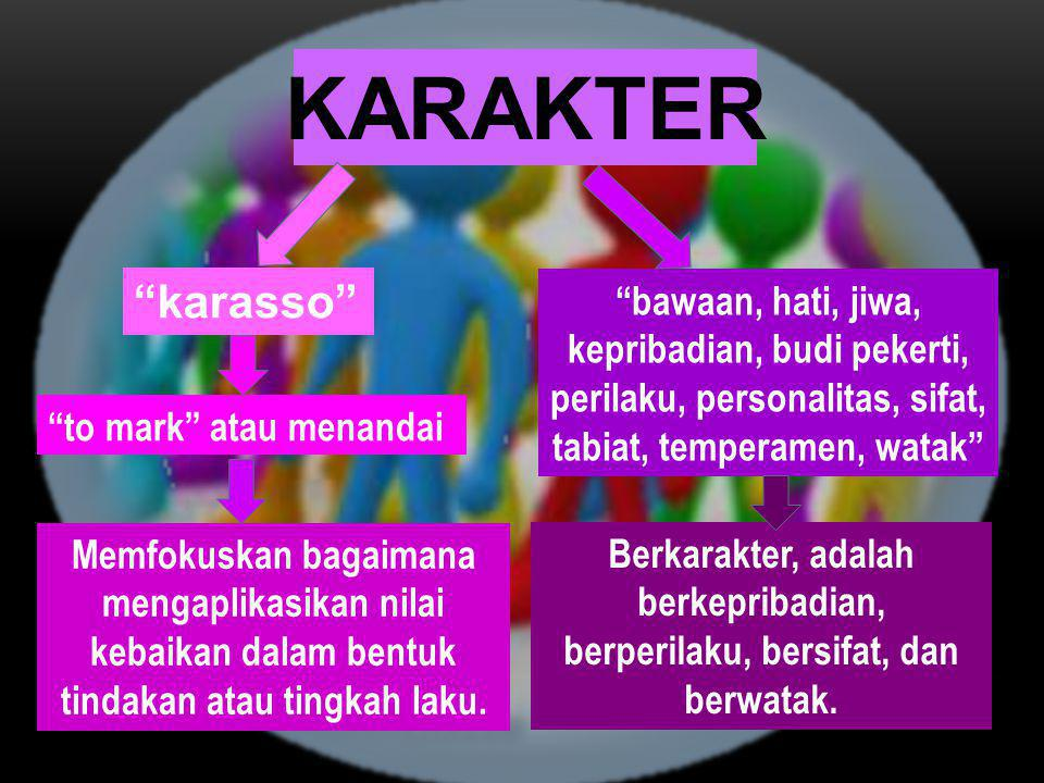 KARAKTER karasso bawaan, hati, jiwa, kepribadian, budi pekerti, perilaku, personalitas, sifat, tabiat, temperamen, watak