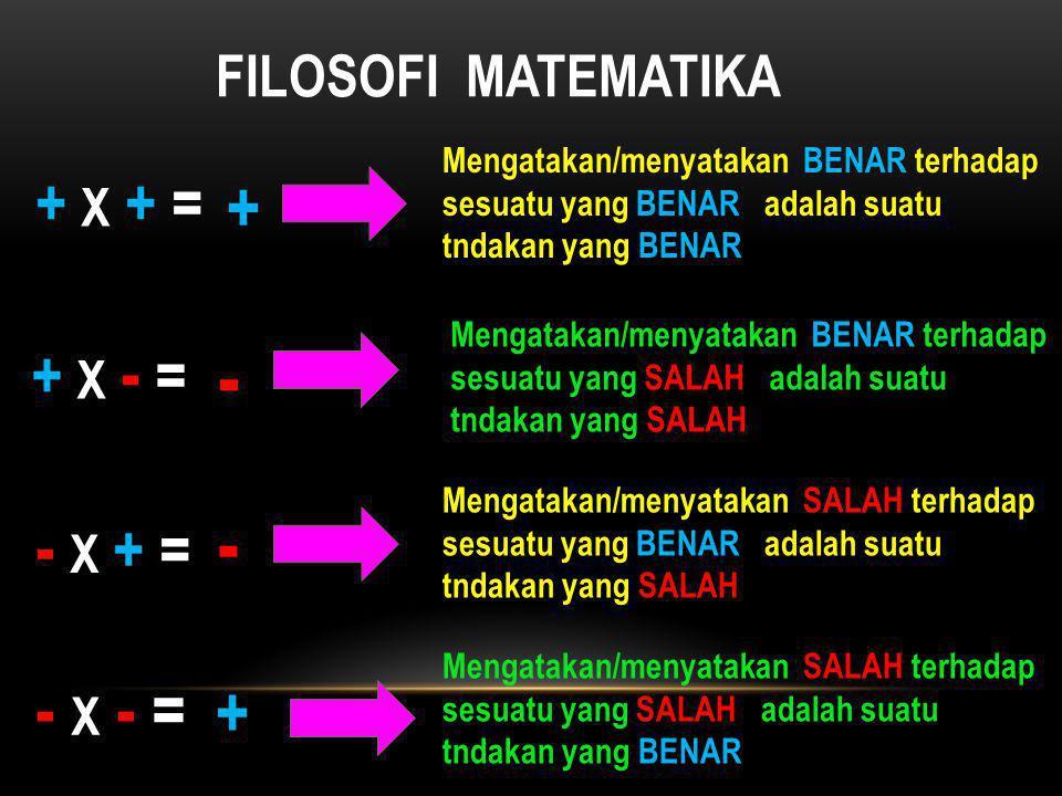- - + - X + = - X - = + + X + = + X - = FILOSOFI MATEMATIKA