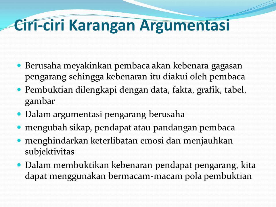 Ciri-ciri Karangan Argumentasi