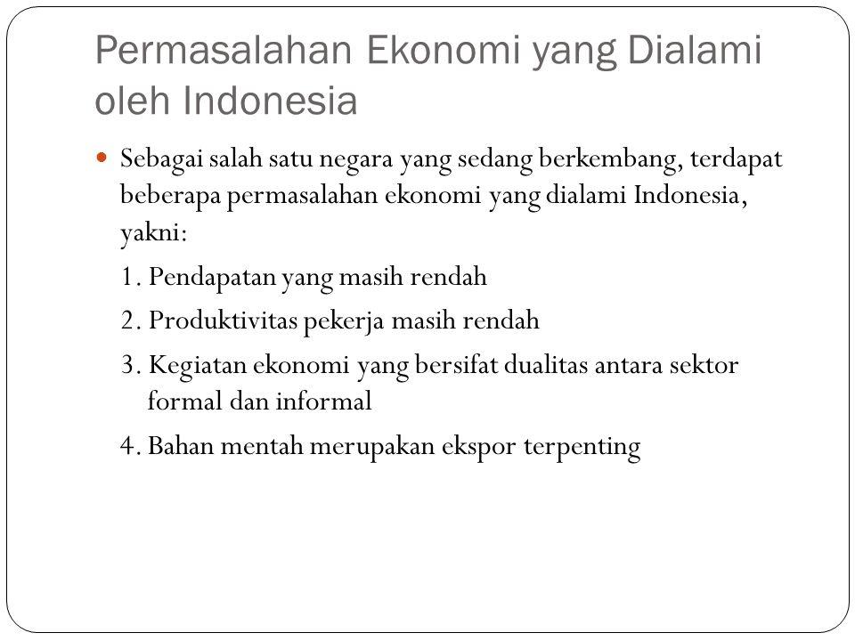 Permasalahan Ekonomi yang Dialami oleh Indonesia