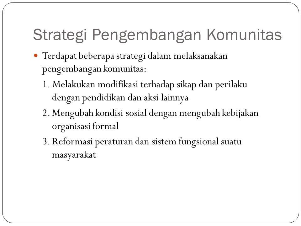 Strategi Pengembangan Komunitas