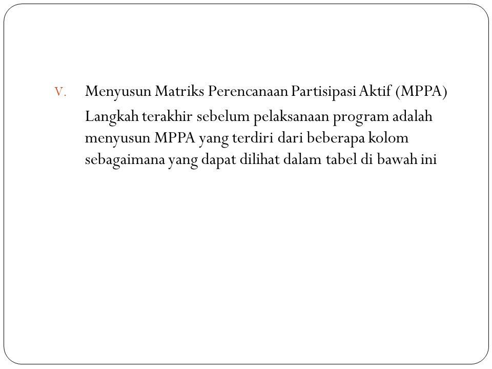 Menyusun Matriks Perencanaan Partisipasi Aktif (MPPA)