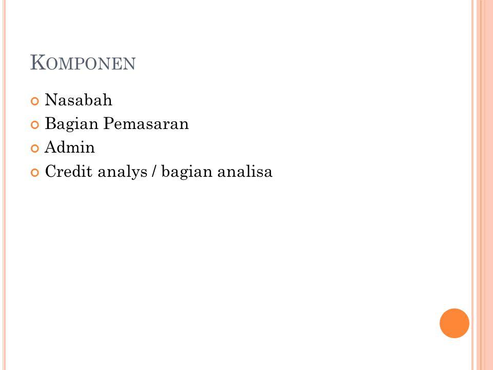 Komponen Nasabah Bagian Pemasaran Admin Credit analys / bagian analisa