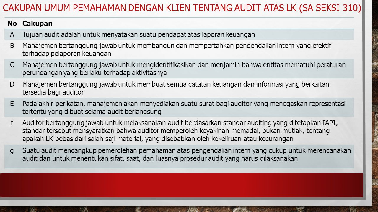 Cakupan umum pemahaman dengan klien tentang Audit atas LK (SA Seksi 310)
