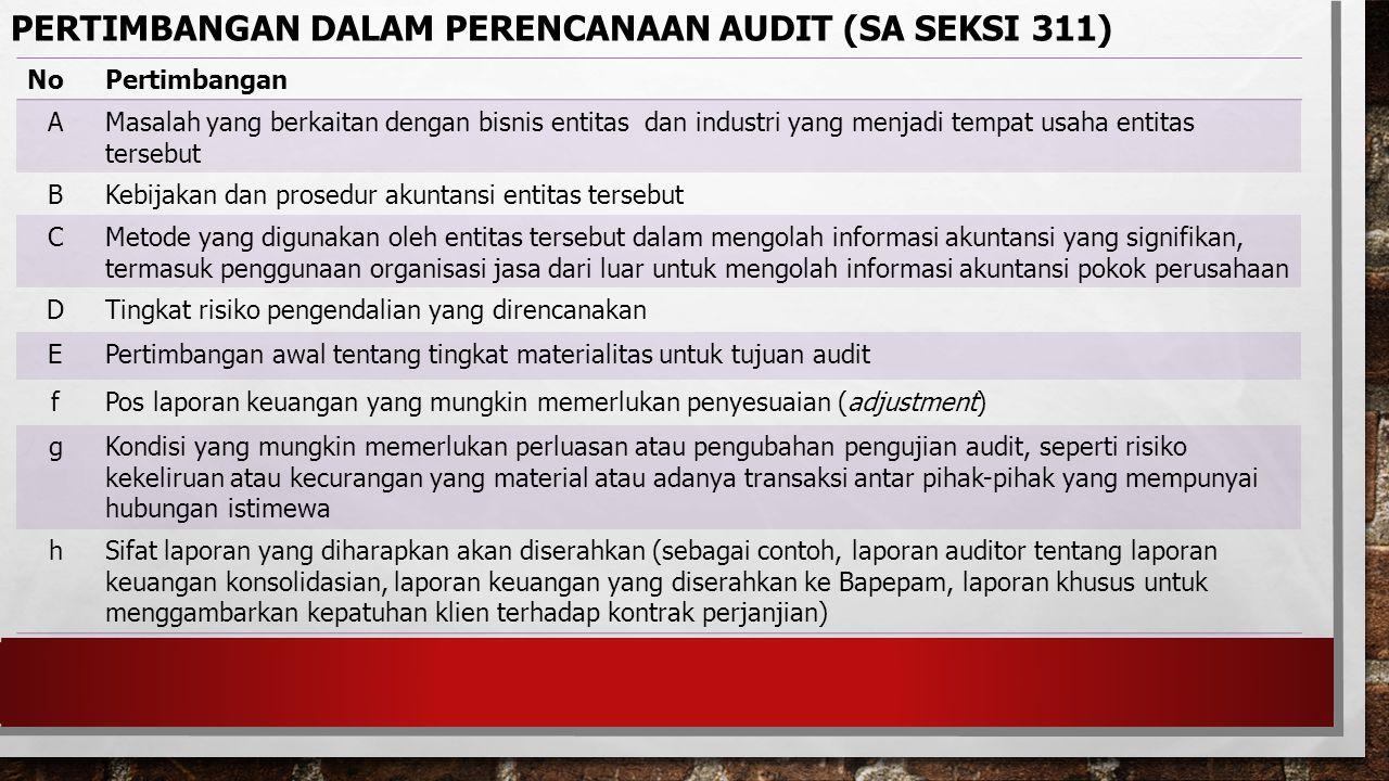 Pertimbangan dalam perencanaan audit (SA seksi 311)