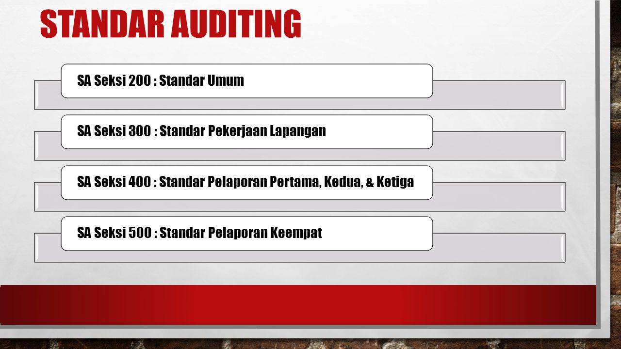 Standar auditing SA Seksi 200 : Standar Umum