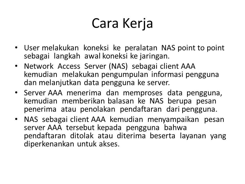 Cara Kerja User melakukan koneksi ke peralatan NAS point to point sebagai langkah awal koneksi ke jaringan.