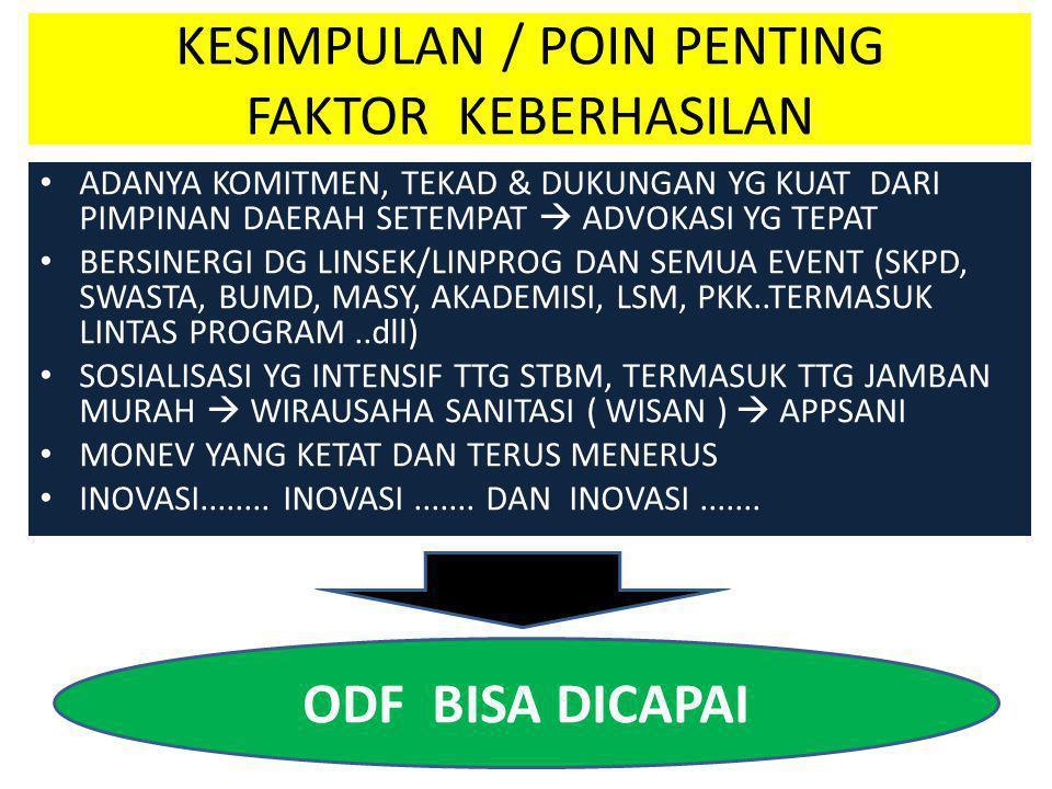 KESIMPULAN / POIN PENTING FAKTOR KEBERHASILAN