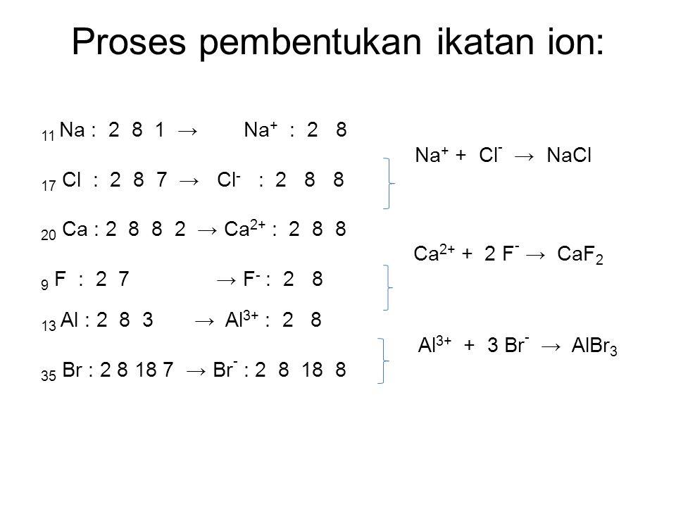 Proses pembentukan ikatan ion: