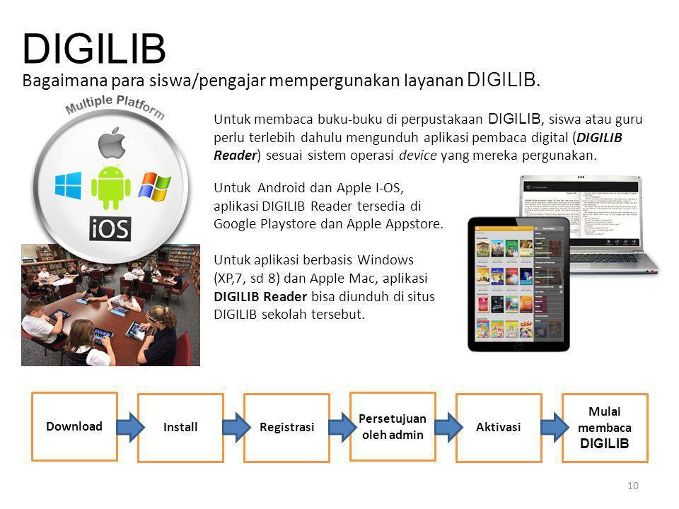 Bagaimana para siswa/pengajar mempergunakan layanan DIGILIB.